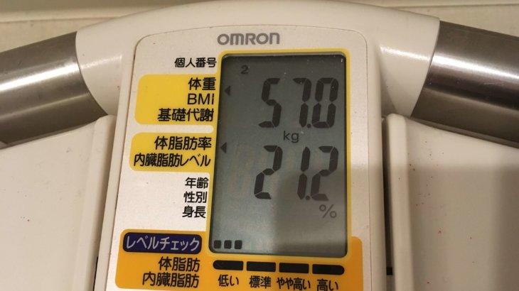 2018/12/16〜2018/12/31 体重経過と運動とイベントの記録 詳細