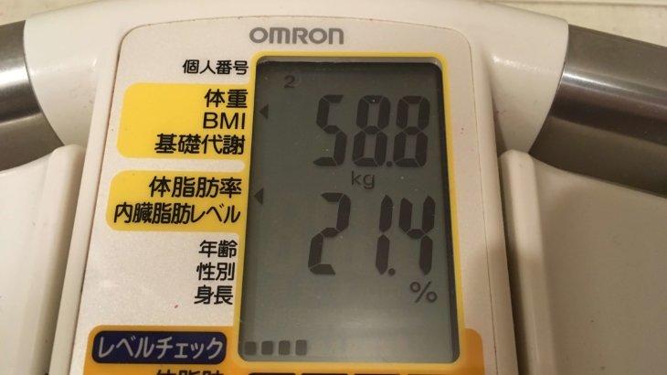2019/2/1〜2019/2/15 体重経過と運動とイベントの記録 詳細
