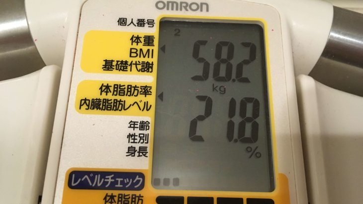 2019/3/1〜2019/3/15 体重経過と運動とイベントの記録 詳細