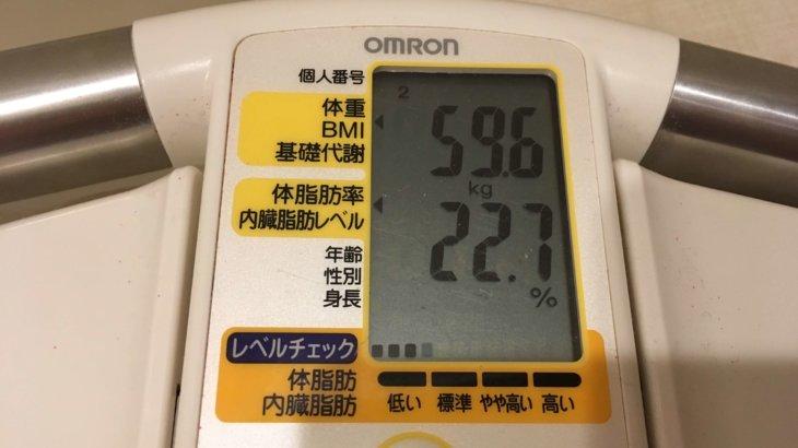 2019/4/1〜2019/4/15 体重経過と運動とイベントの記録 詳細