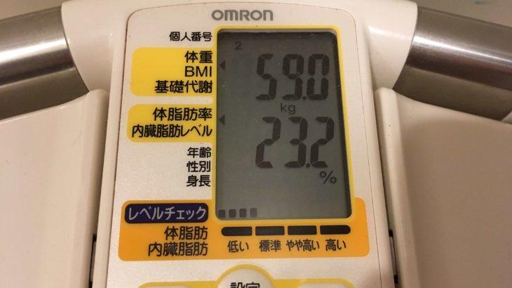 2019/5/1〜2019/5/15 体重経過と運動とイベントの記録 詳細