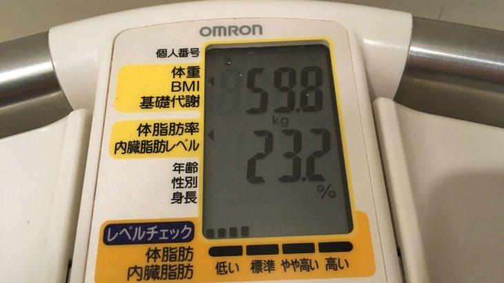 2019/5/16〜2019/5/31 体重経過と運動とイベントの記録 詳細