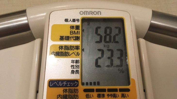 2019/6/15〜2019/6/30 体重経過と運動とイベントの記録 詳細