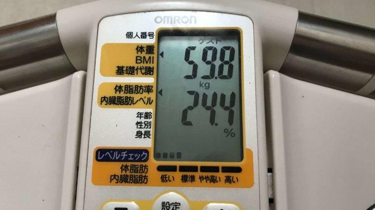 2020/5/1〜2020/5/15 体重経過と運動の記録 詳細