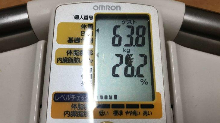 2021/1/16〜2021/2/15 体重経過と運動の記録 詳細